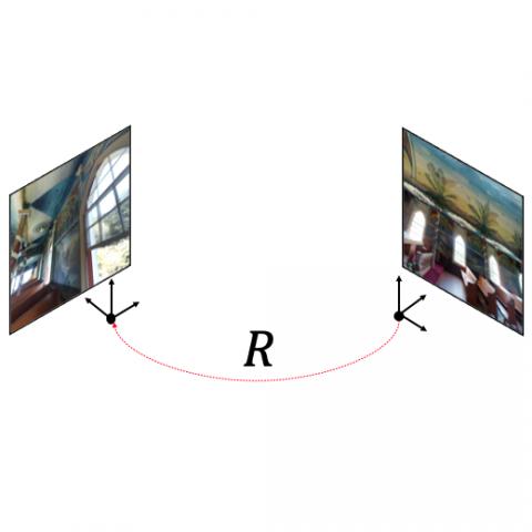 rotations_